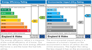 Landlords Energey Performance Certificates Example